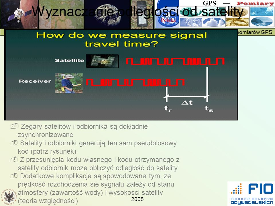 Protokół pomiarów GPS GPS 2005 Wyznaczanie odległości od satelity Zegary satelitów i odbiornika są dokładnie zsynchronizowane Satelity i odbiorniki ge