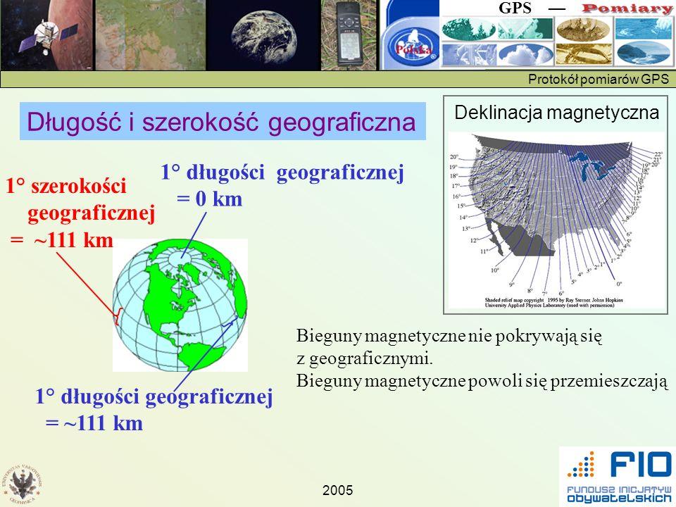 Protokół pomiarów GPS GPS 2005 Długość i szerokość geograficzna 1° długości geograficznej = ~111 km 1° szerokości geograficznej = ~111 km 1° długości