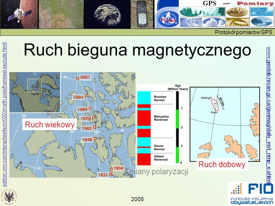 Protokół pomiarów GPS GPS 2005 http://napieraj.pl/xoops/modules/wfsection/article.php?articleid=121 Mapa deklinacji magnetycznej.