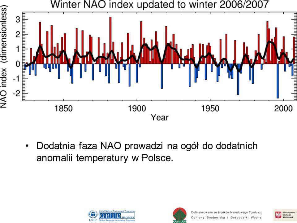 Badania gleby Warsztaty zaawansowane dla nauczycieli, 20-21 kwiecień 2010 Dodatnia faza NAO prowadzi na ogół do dodatnich anomalii temperatury w Polsc