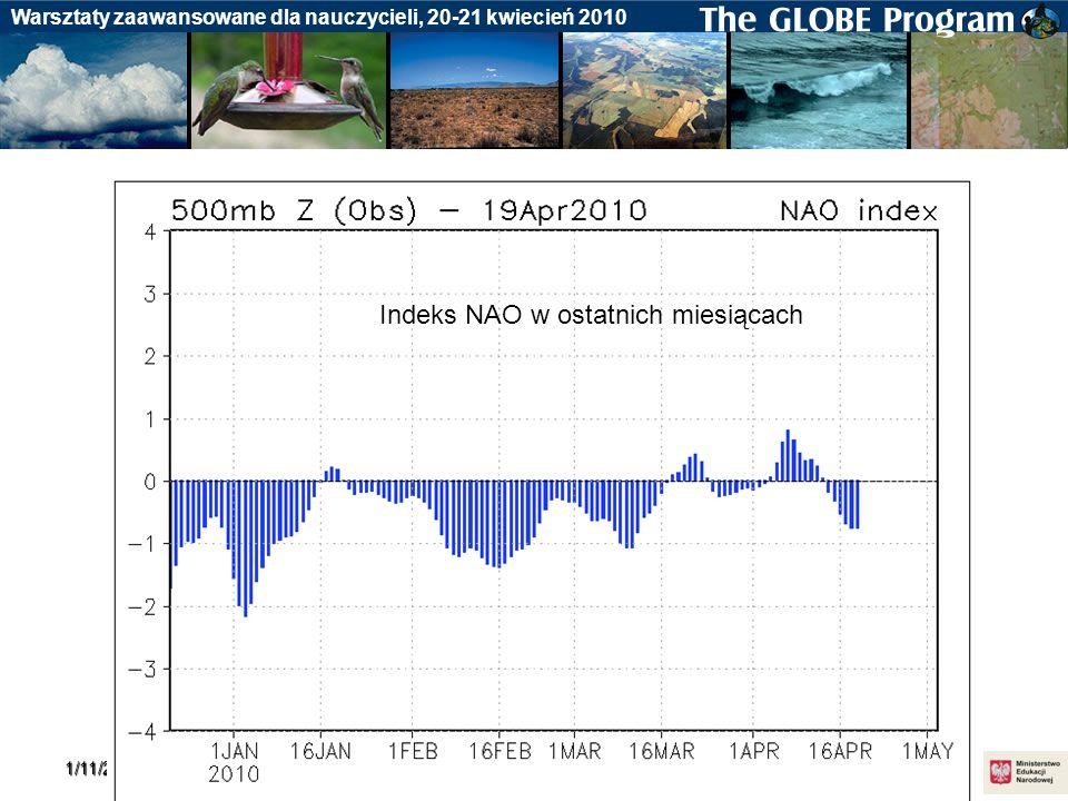 Badania gleby Warsztaty zaawansowane dla nauczycieli, 20-21 kwiecień 20101/11/2014 Instytut Geofizyki UW Indeks NAO w ostatnich miesiącach