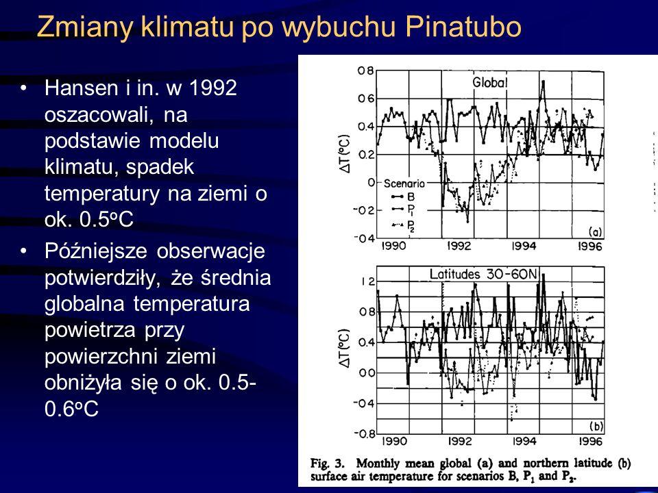 Zmiany klimatu po wybuchu Pinatubo Hansen i in. w 1992 oszacowali, na podstawie modelu klimatu, spadek temperatury na ziemi o ok. 0.5 o C Późniejsze o