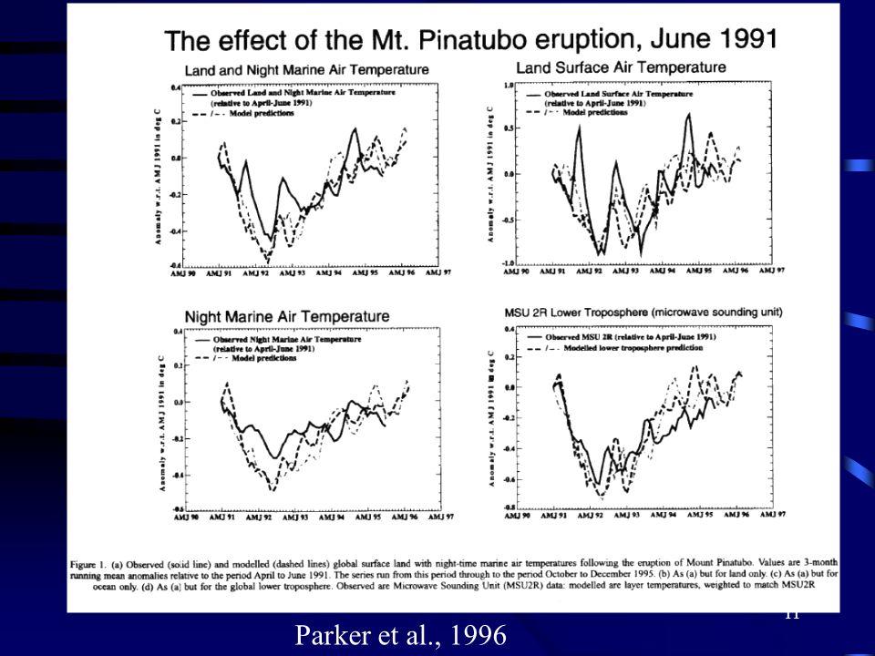 11 Parker et al., 1996