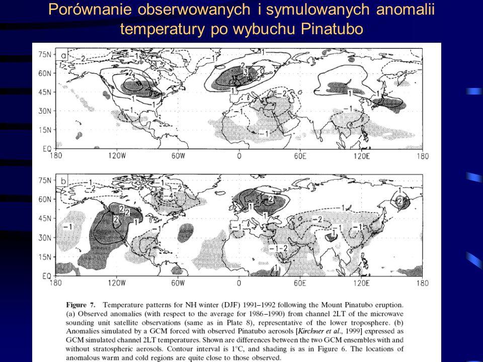 Porównanie obserwowanych i symulowanych anomalii temperatury po wybuchu Pinatubo
