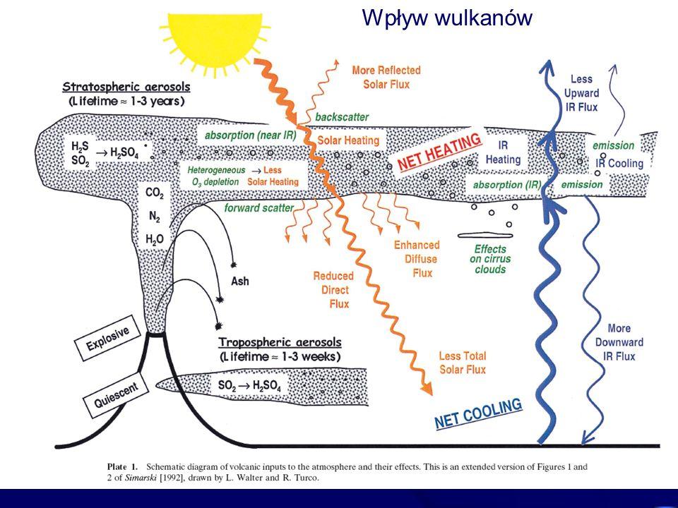 2 Wpływ wulkanów