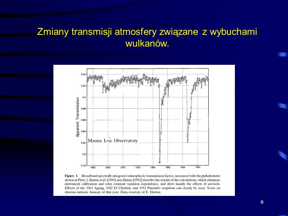 6 Zmiany transmisji atmosfery związane z wybuchami wulkanów.