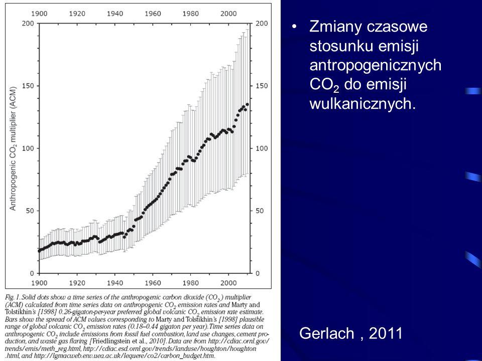 Zmiany czasowe stosunku emisji antropogenicznych CO 2 do emisji wulkanicznych. Gerlach, 2011
