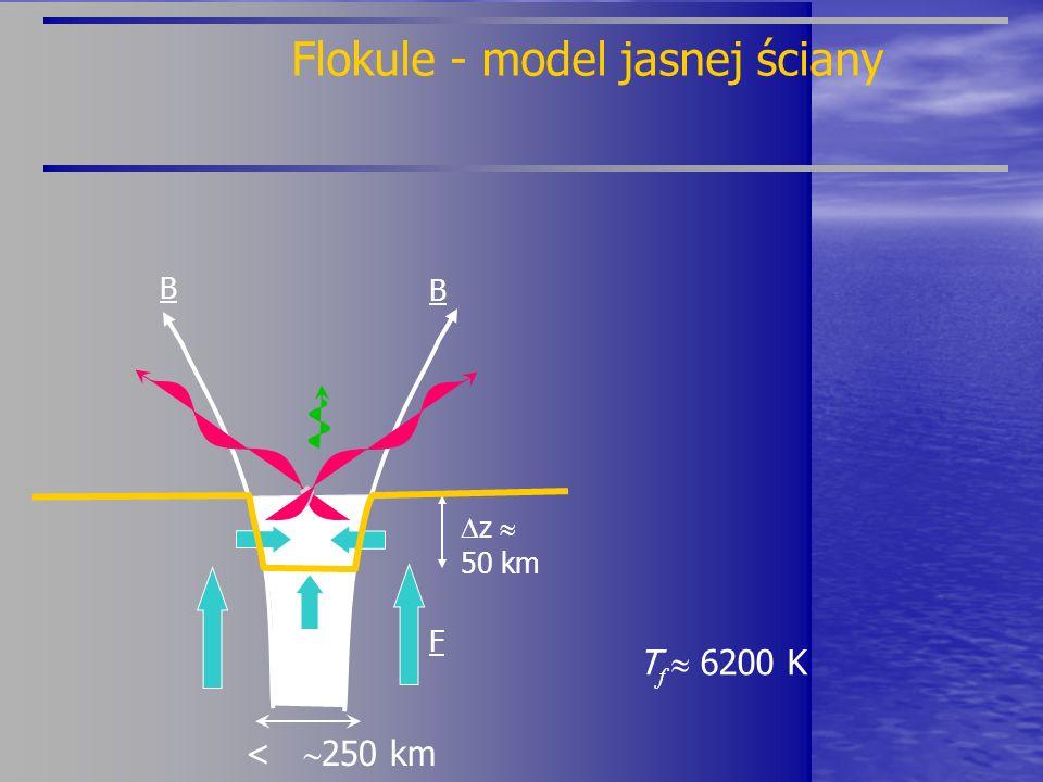 Flokule - model jasnej ściany T f 6200 K z 50 km B B F < 250 km