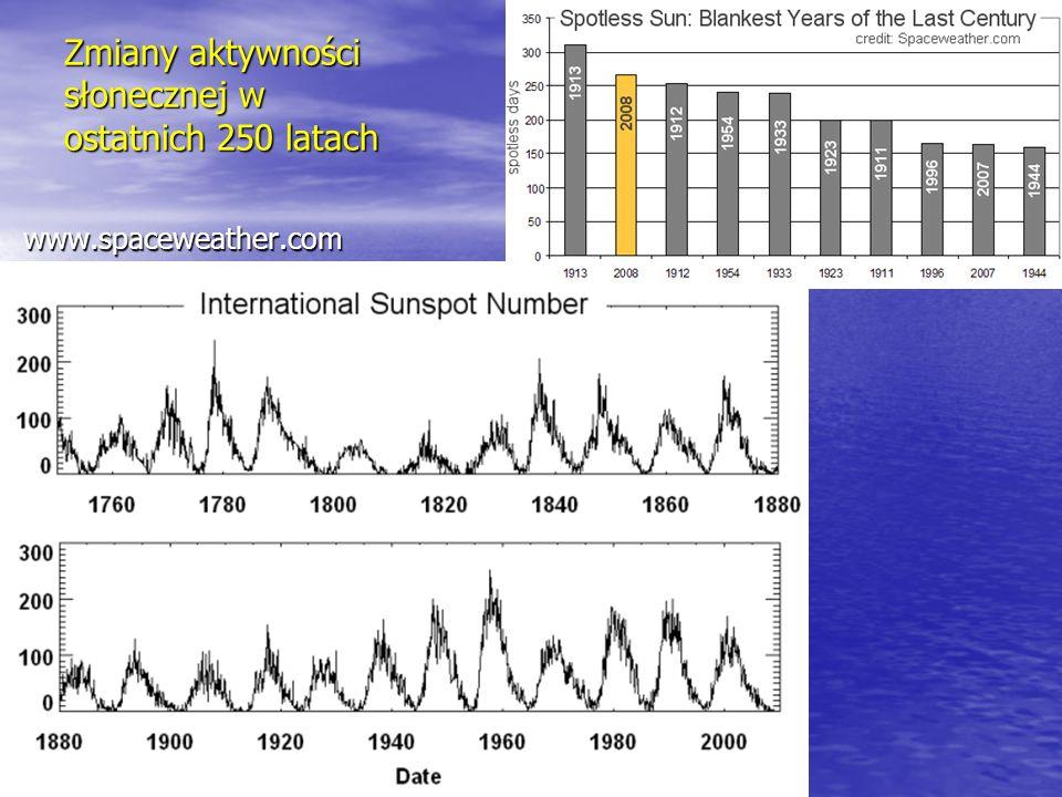 Zmiany aktywności słonecznej w ostatnich 250 latach www.spaceweather.com kmark@igf.fuw.edu.pl www.igf.fuw.edu.pl/meteo/stacja