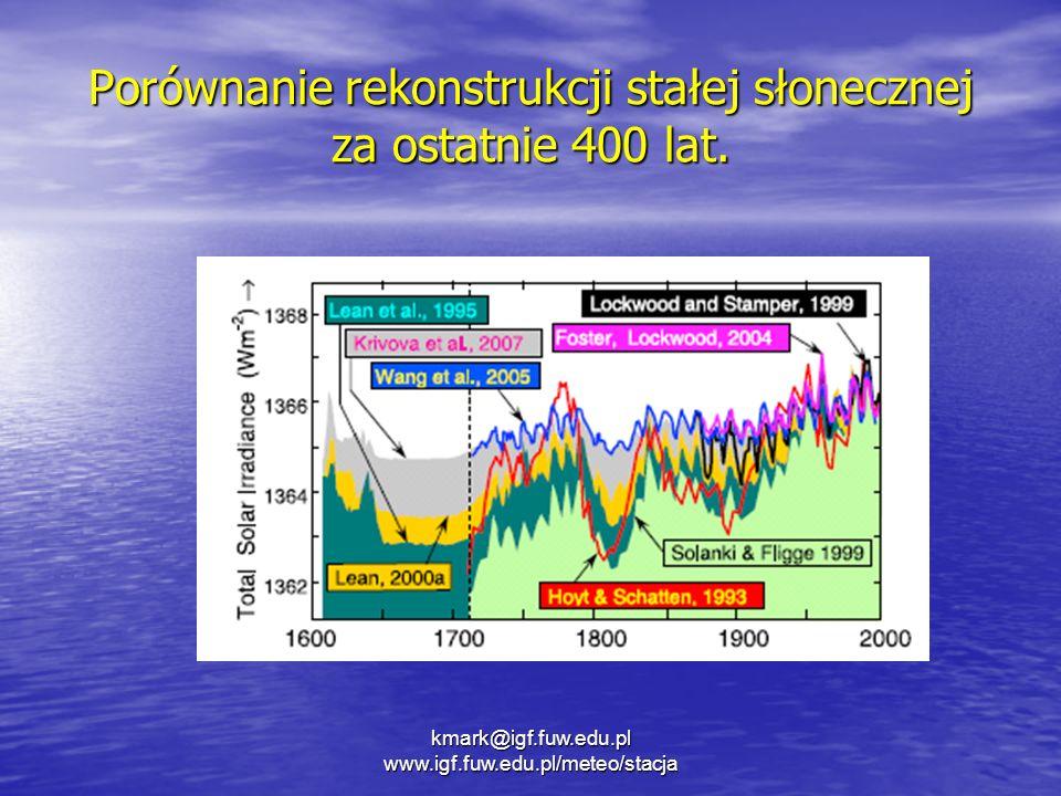 Porównanie rekonstrukcji stałej słonecznej za ostatnie 400 lat. kmark@igf.fuw.edu.pl www.igf.fuw.edu.pl/meteo/stacja