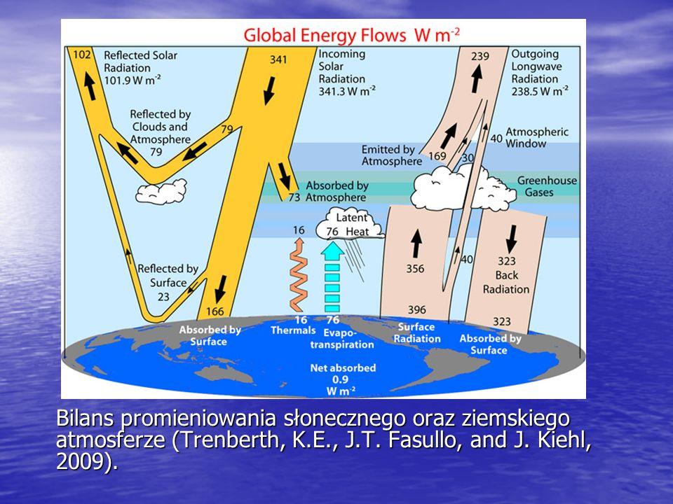 Bilans promieniowania słonecznego oraz ziemskiego atmosferze (Trenberth, K.E., J.T. Fasullo, and J. Kiehl, 2009).