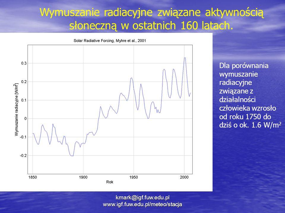 kmark@igf.fuw.edu.pl www.igf.fuw.edu.pl/meteo/stacja Wymuszanie radiacyjne związane aktywnością słoneczną w ostatnich 160 latach. Dla porównania wymus