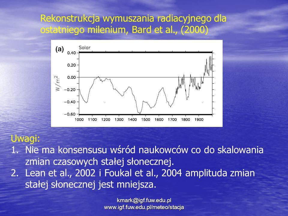kmark@igf.fuw.edu.pl www.igf.fuw.edu.pl/meteo/stacja Rekonstrukcja wymuszania radiacyjnego dla ostatniego milenium, Bard et al., (2000) Uwagi: 1.Nie m