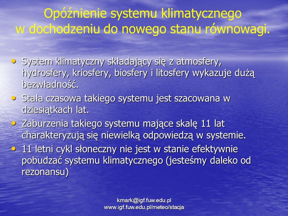 kmark@igf.fuw.edu.pl www.igf.fuw.edu.pl/meteo/stacja Opóźnienie systemu klimatycznego w dochodzeniu do nowego stanu równowagi. System klimatyczny skła
