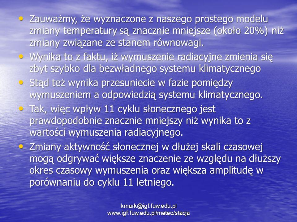kmark@igf.fuw.edu.pl www.igf.fuw.edu.pl/meteo/stacja Zauważmy, że wyznaczone z naszego prostego modelu zmiany temperatury są znacznie mniejsze (około