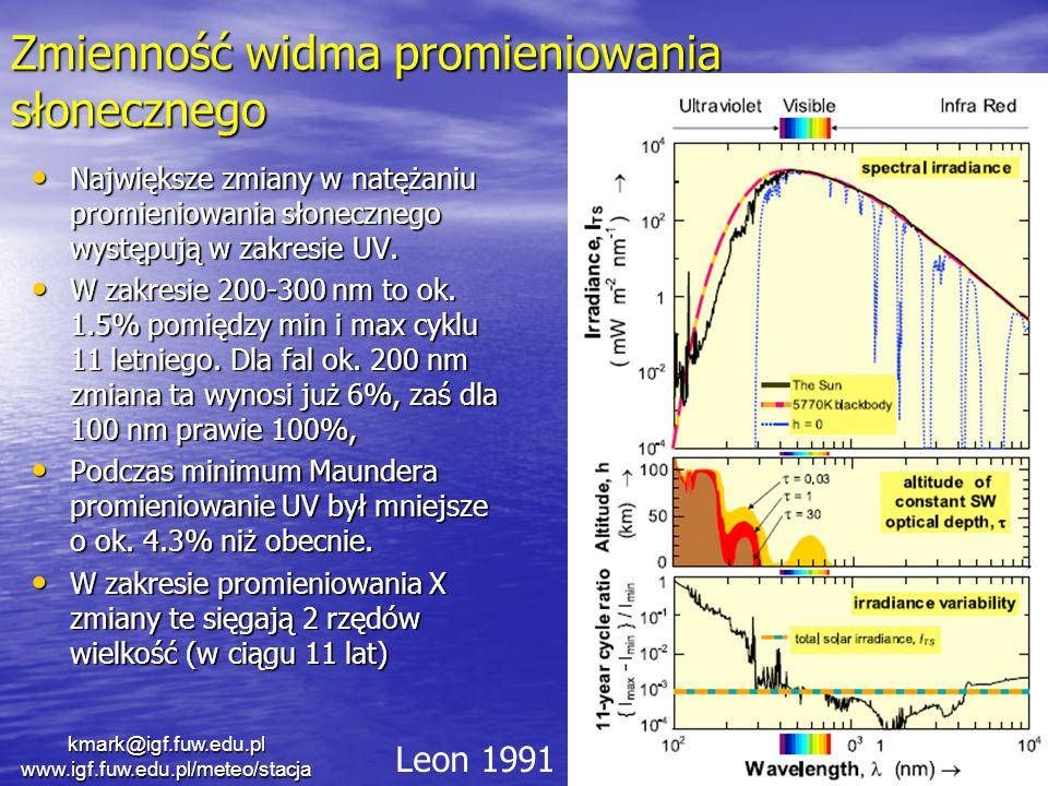 Zmienność widma promieniowania słonecznego Największe zmiany w natężaniu promieniowania słonecznego występują w zakresie UV. Największe zmiany w natęż