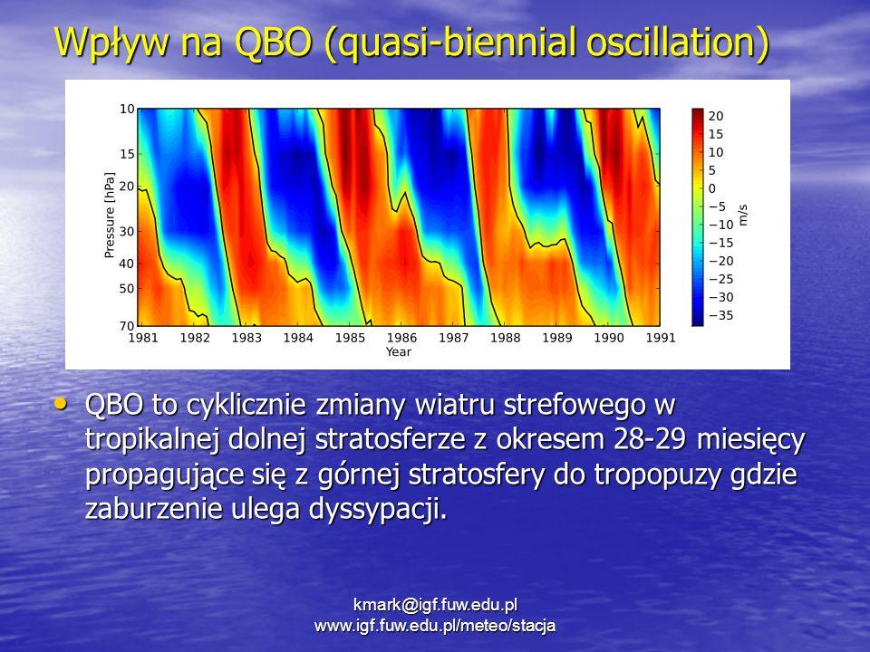 Wpływ na QBO (quasi-biennial oscillation) QBO to cyklicznie zmiany wiatru strefowego w tropikalnej dolnej stratosferze z okresem 28-29 miesięcy propag