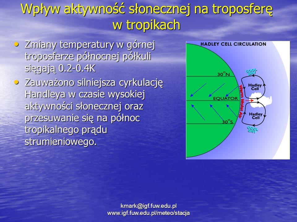 Wpływ aktywność słonecznej na troposferę w tropikach Zmiany temperatury w górnej troposferze północnej półkuli sięgają 0.2-0.4K Zmiany temperatury w g