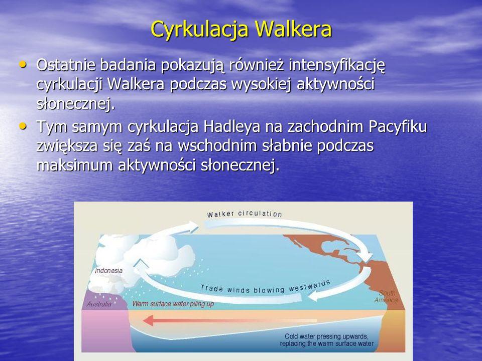 Cyrkulacja Walkera Ostatnie badania pokazują również intensyfikację cyrkulacji Walkera podczas wysokiej aktywności słonecznej. Ostatnie badania pokazu