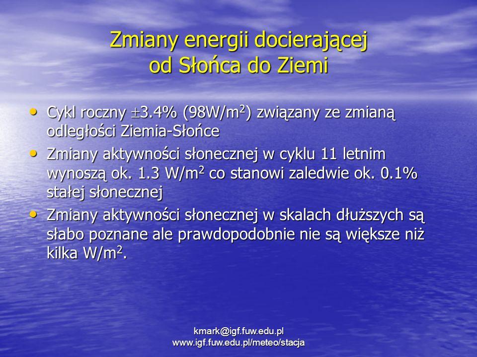 Zmiany energii docierającej od Słońca do Ziemi Cykl roczny 3.4% (98W/m 2 ) związany ze zmianą odległości Ziemia-Słońce Cykl roczny 3.4% (98W/m 2 ) zwi