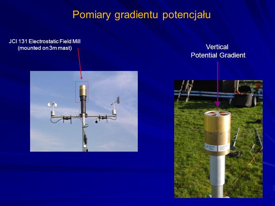 Pomiary gradientu potencjału JCI 131 Electrostatic Field Mill (mounted on 3m mast) Vertical Potential Gradient
