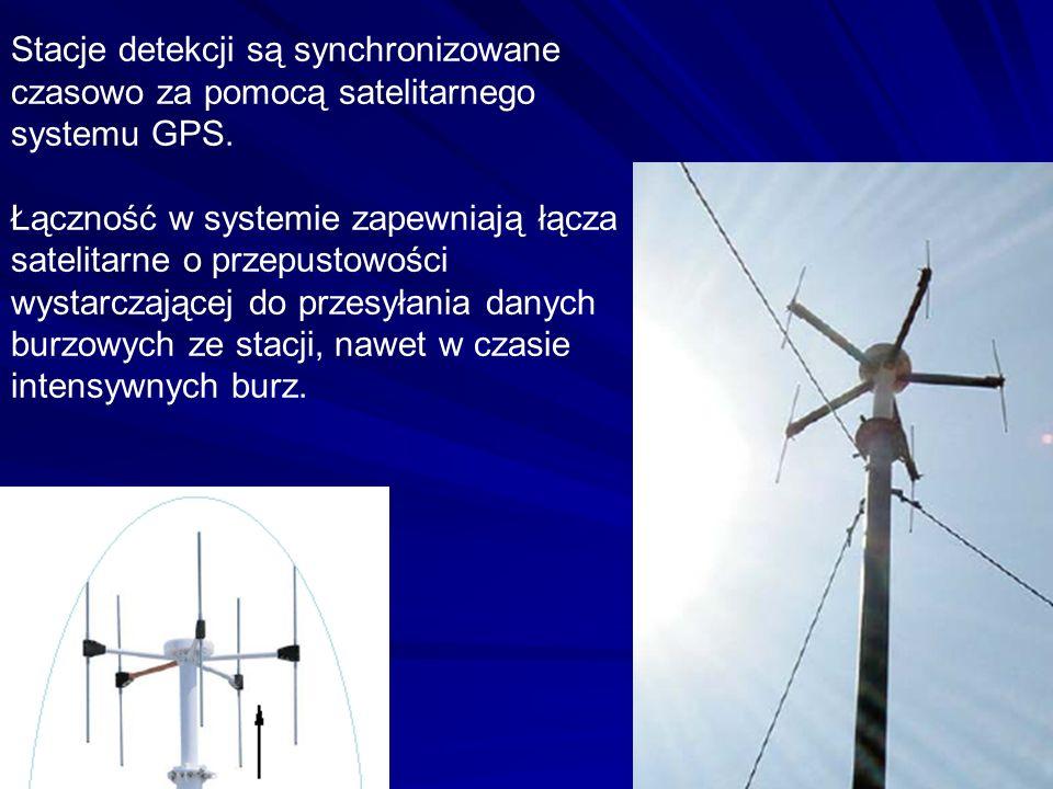 Stacje detekcji są synchronizowane czasowo za pomocą satelitarnego systemu GPS. Łączność w systemie zapewniają łącza satelitarne o przepustowości wyst