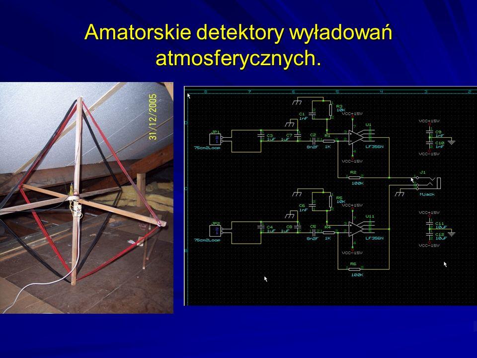 Amatorskie detektory wyładowań atmosferycznych.