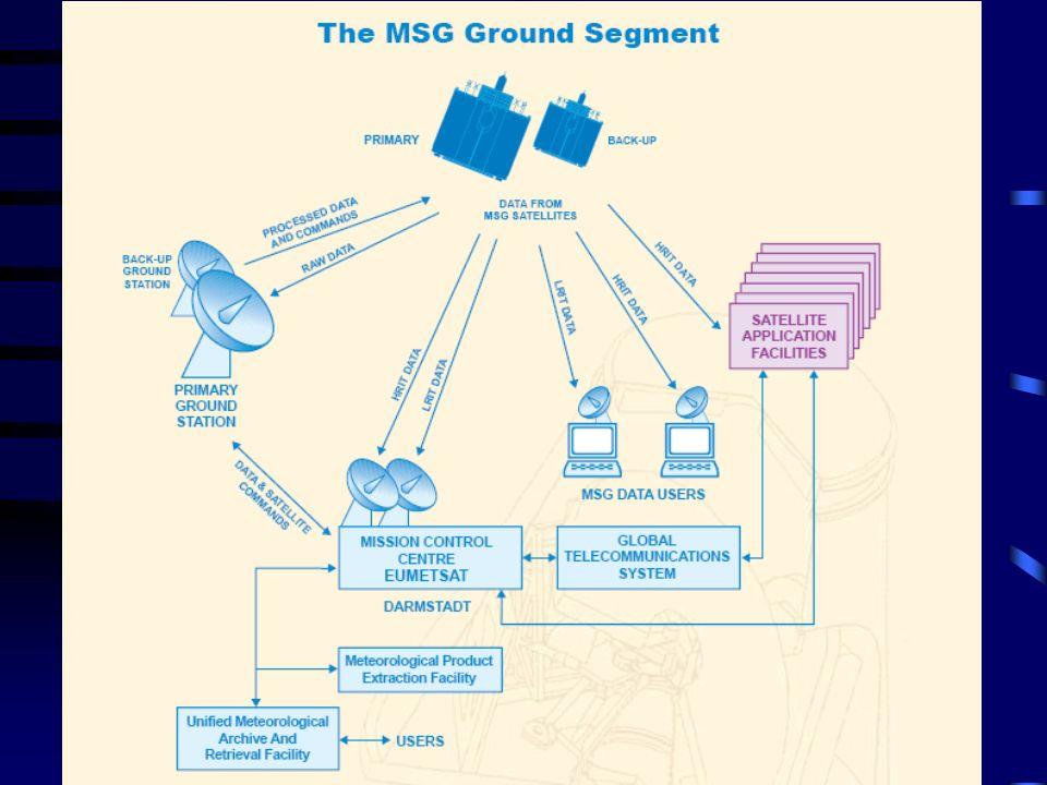 34 Xrit2pic – program do czytania danych MSG