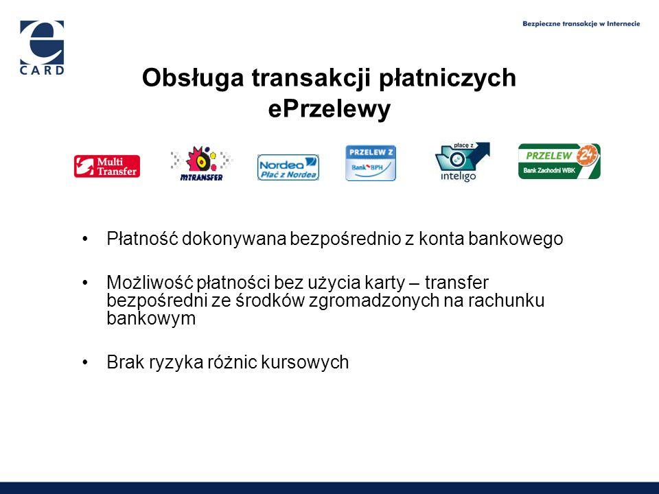 Obsługa transakcji płatniczych ePrzelewy 1,65 2,09 2,6 3,9 Płatność dokonywana bezpośrednio z konta bankowego Możliwość płatności bez użycia karty – t