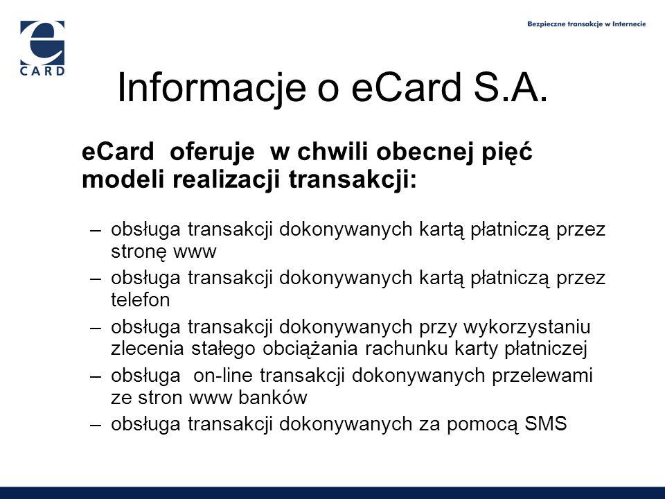 1,65 2,09 2,6 3,9 eCard oferuje w chwili obecnej pięć modeli realizacji transakcji: –obsługa transakcji dokonywanych kartą płatniczą przez stronę www