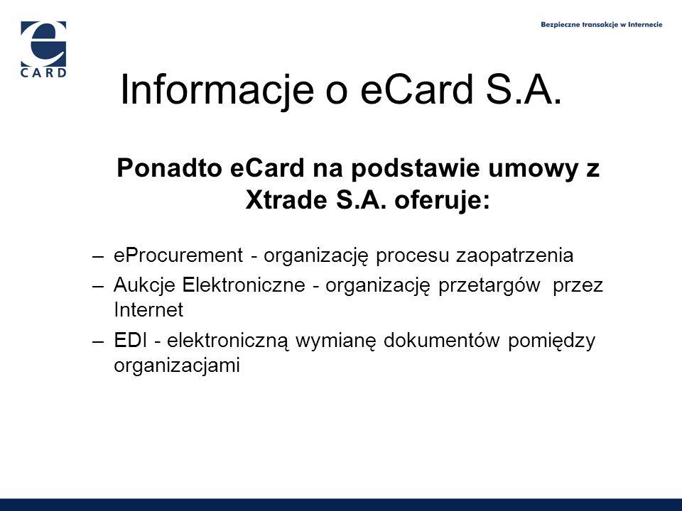 1,65 2,09 2,6 3,9 Informacje o eCard S.A. Ponadto eCard na podstawie umowy z Xtrade S.A. oferuje: –eProcurement - organizację procesu zaopatrzenia –Au