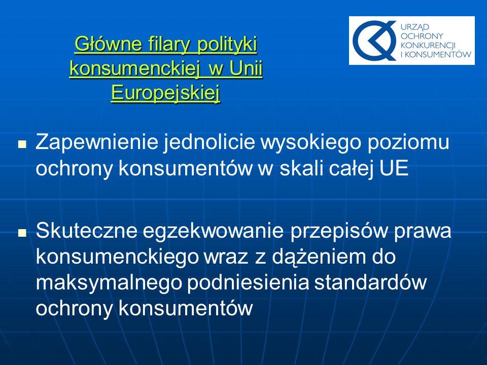 Główne filary polityki konsumenckiej w Unii Europejskiej Zapewnienie jednolicie wysokiego poziomu ochrony konsumentów w skali całej UE Skuteczne egzek