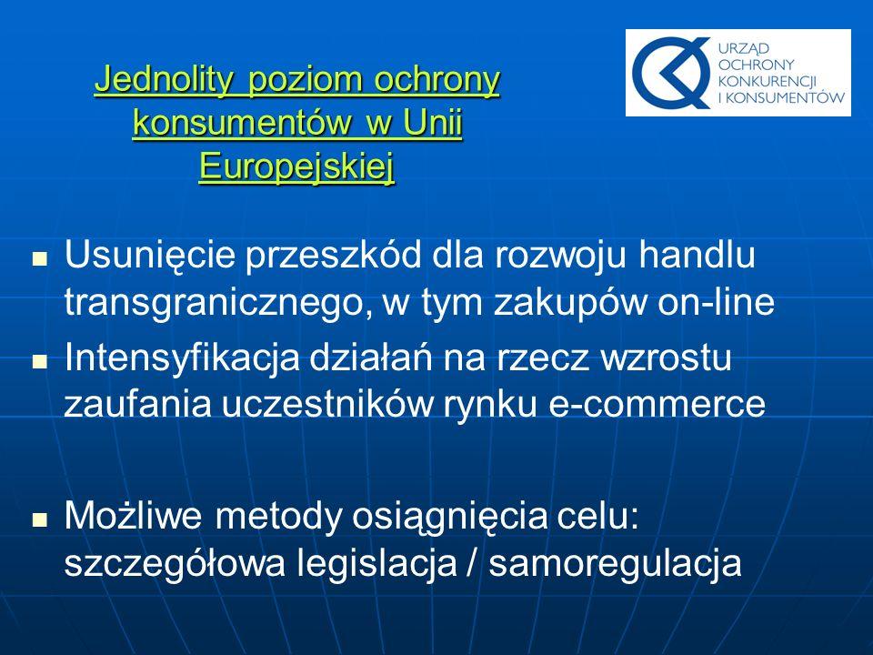 Samoregulacja na rynku handlu elektronicznego Samoregulacja szansą na zwiększenie zaufania konsumentów do zakupów on-line Korzyści wynikające z samoregulacji dla wszystkich uczestników rynku Kodeksy dobrych praktyk jednym z instrumentów samoregulacji dyrektywa 2000/31/WE o handlu elektronicznym
