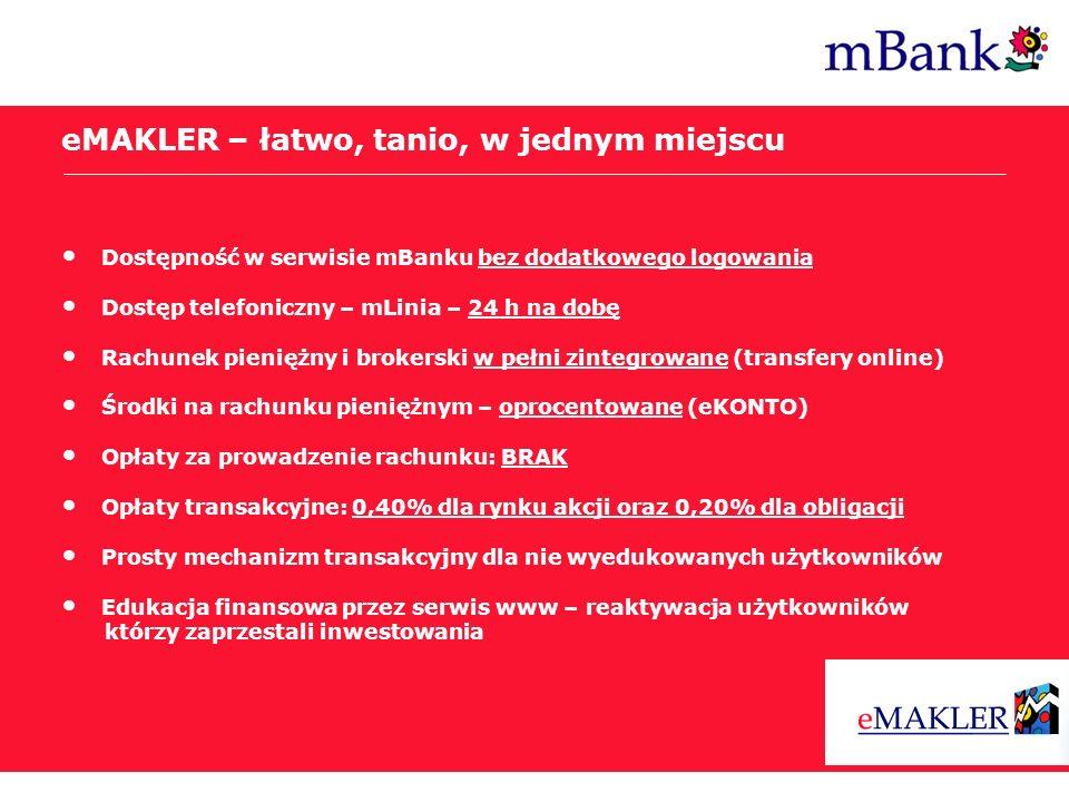 Post Internet Era eMAKLER – łatwo, tanio, w jednym miejscu Dostępność w serwisie mBanku bez dodatkowego logowania Dostęp telefoniczny – mLinia – 24 h