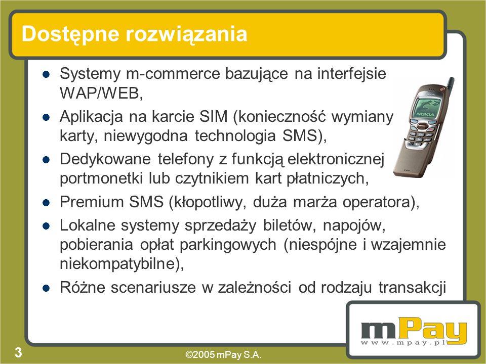 ©2005 mPay S.A. 2 Problemy rynku e-commerce Tylko jeden, przestarzały instrument płatniczy – karta płatnicza, Małe zainteresowanie elektroniczną portm