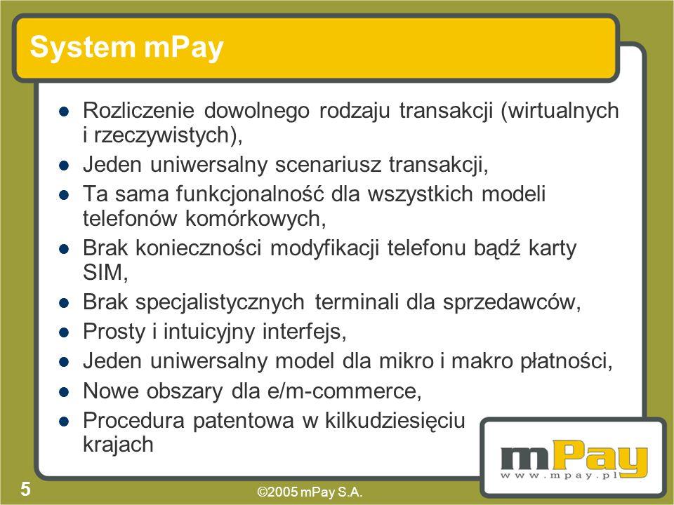 ©2005 mPay S.A. 4 Próby standaryzacji Wiele międzynarodowych forów i grup roboczych – brak efektu, Simpay – największa porażka europejskich telecomów,