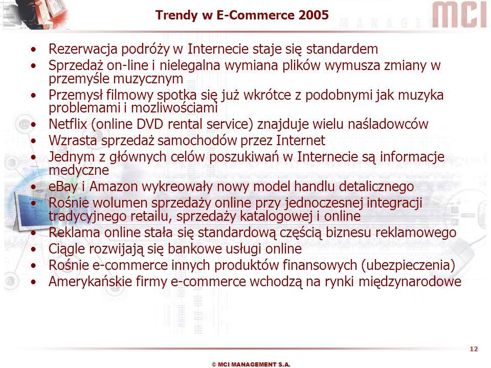 12 © MCI MANAGEMENT S.A. Trendy w E-Commerce 2005 Rezerwacja podróży w Internecie staje się standardem Sprzedaż on-line i nielegalna wymiana plików wy