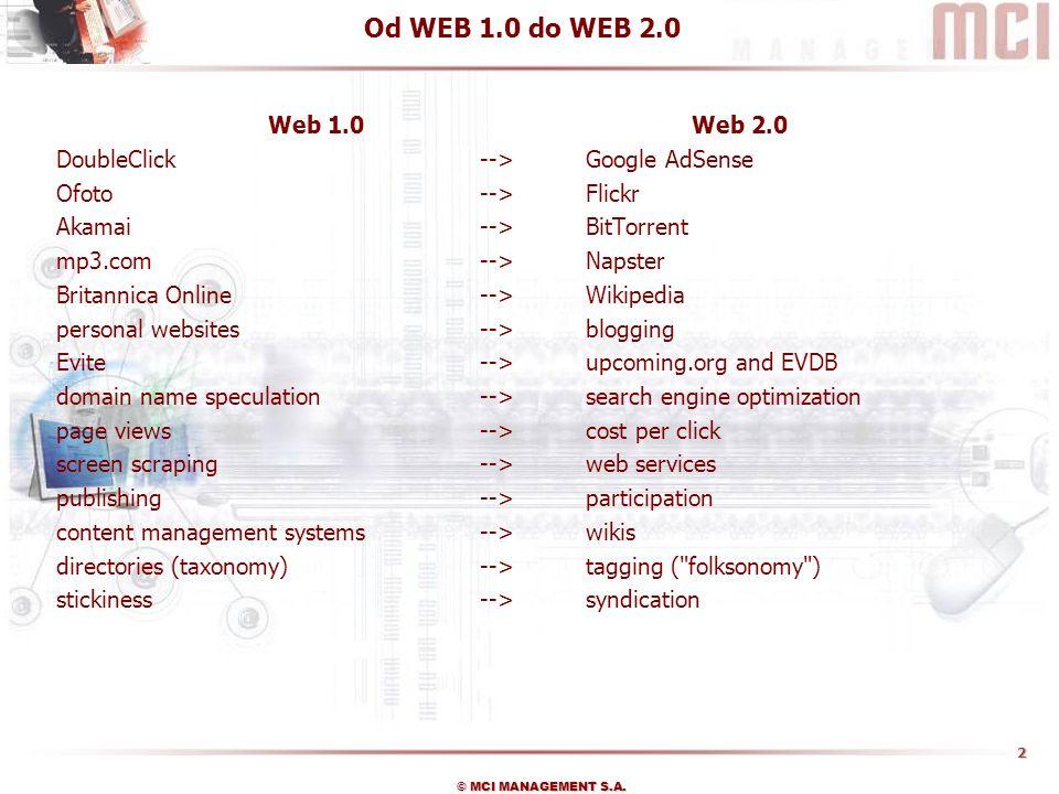 2 © MCI MANAGEMENT S.A. Od WEB 1.0 do WEB 2.0 Web 1.0 Web 2.0 DoubleClick-->Google AdSense Ofoto-->Flickr Akamai-->BitTorrent mp3.com-->Napster Britan