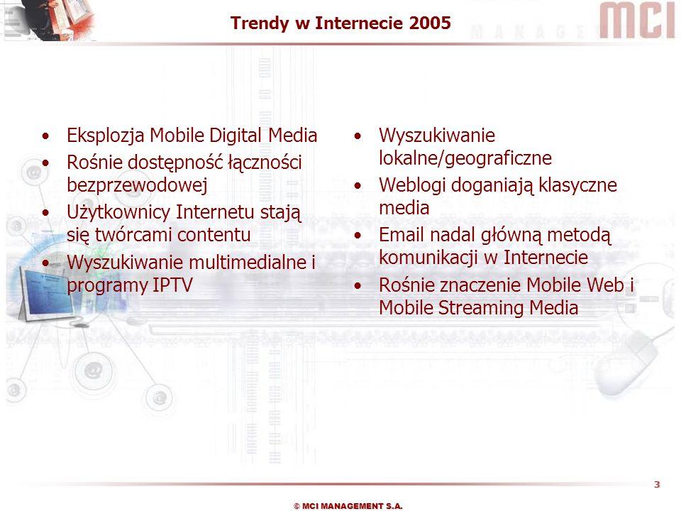 3 © MCI MANAGEMENT S.A. Trendy w Internecie 2005 Eksplozja Mobile Digital Media Rośnie dostępność łączności bezprzewodowej Użytkownicy Internetu stają