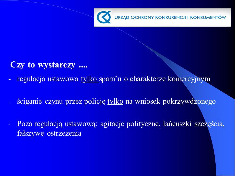 - regulacja ustawowa tylko spamu o charakterze komercyjnym - ściganie czynu przez policję tylko na wniosek pokrzywdzonego - Poza regulacją ustawową: a