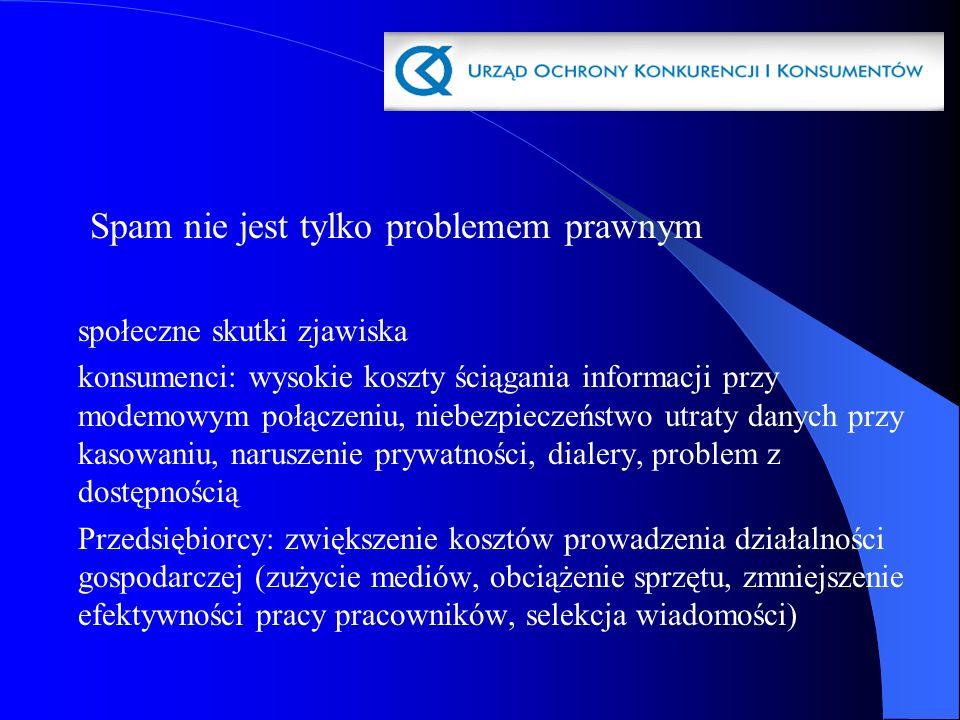 Spam – to nie tylko problem krajowy Działania podejmowane muszą mieć charakter transgraniczny: 1) CNSA – Komisja Europejska 2) Spam Task Force – OECD 3) ICPEN 4) Zombie Action Plan