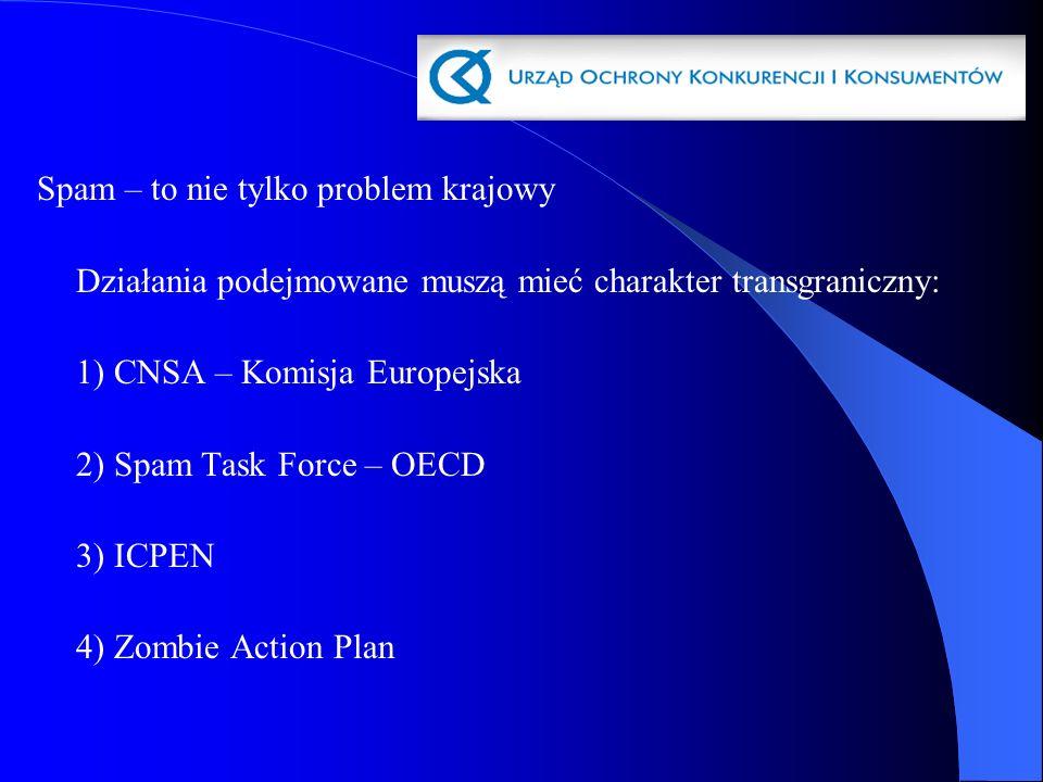 Spam – to nie tylko problem krajowy Działania podejmowane muszą mieć charakter transgraniczny: 1) CNSA – Komisja Europejska 2) Spam Task Force – OECD