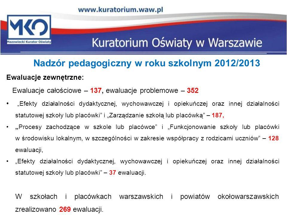 Nadzór pedagogiczny w roku szkolnym 2012/2013 Ewaluacje zewnętrzne: Ewaluacje całościowe – 137, ewaluacje problemowe – 352 Efekty działalności dydakty
