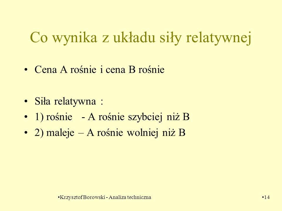 Krzysztof Borowski - Analiza techniczna14 Co wynika z układu siły relatywnej Cena A rośnie i cena B rośnie Siła relatywna : 1) rośnie - A rośnie szybc