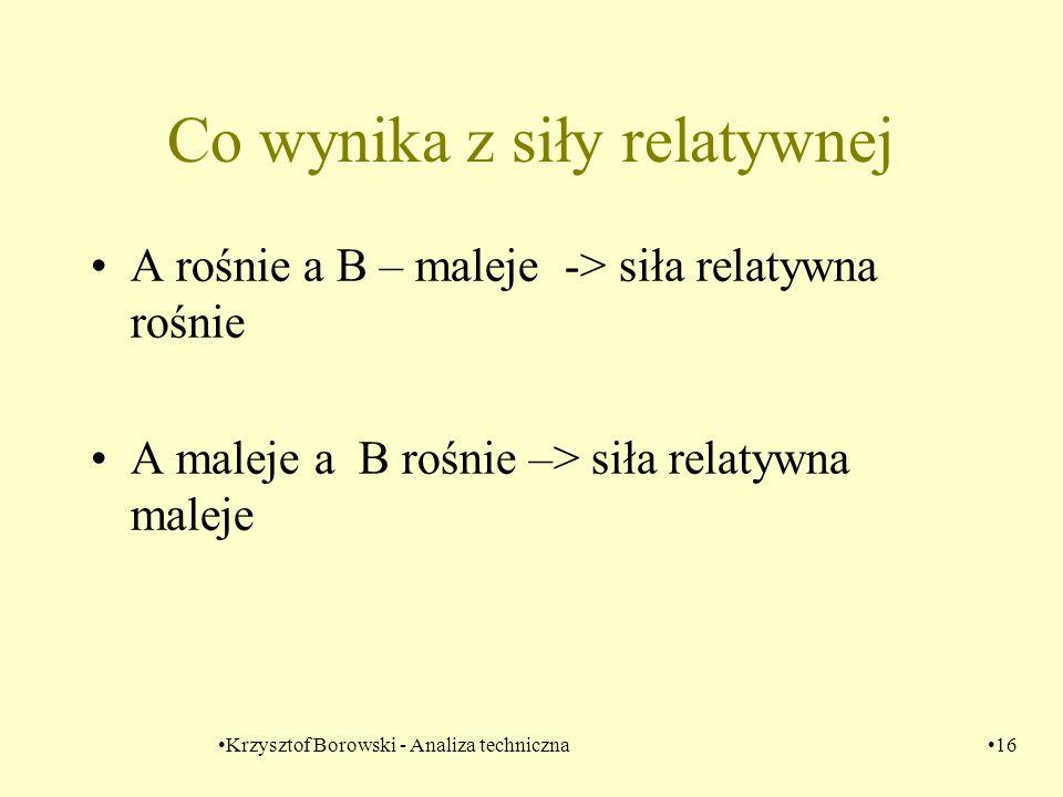 Krzysztof Borowski - Analiza techniczna16 Co wynika z siły relatywnej A rośnie a B – maleje -> siła relatywna rośnie A maleje a B rośnie –> siła relat