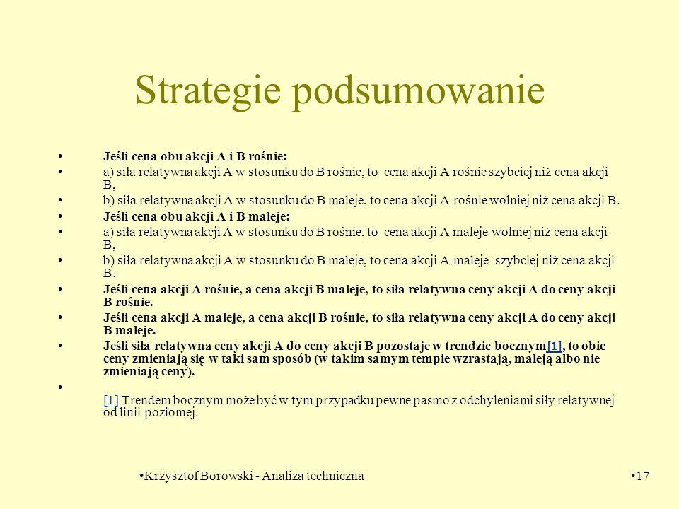 Krzysztof Borowski - Analiza techniczna17 Strategie podsumowanie Jeśli cena obu akcji A i B rośnie: a) siła relatywna akcji A w stosunku do B rośnie,