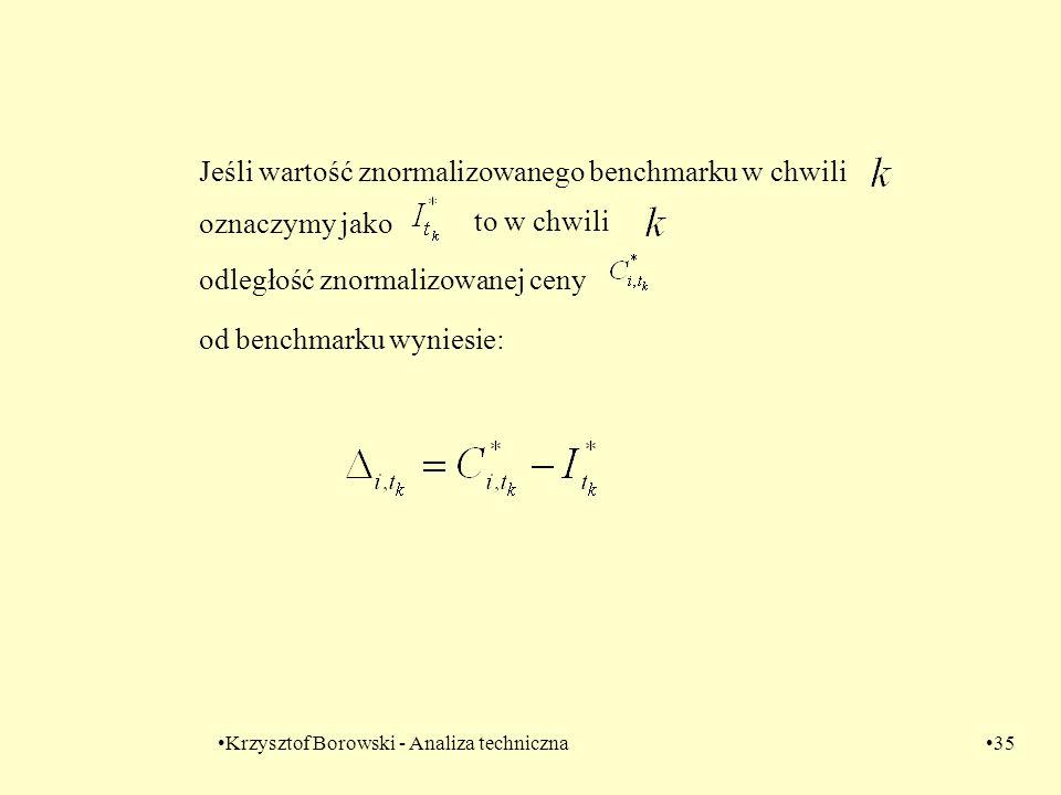 Krzysztof Borowski - Analiza techniczna35 Jeśli wartość znormalizowanego benchmarku w chwili oznaczymy jako to w chwili odległość znormalizowanej ceny