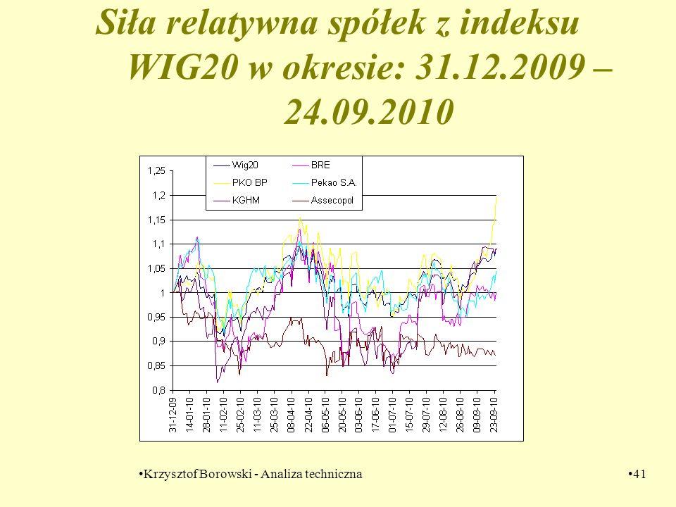 Krzysztof Borowski - Analiza techniczna41 Siła relatywna spółek z indeksu WIG20 w okresie: 31.12.2009 – 24.09.2010