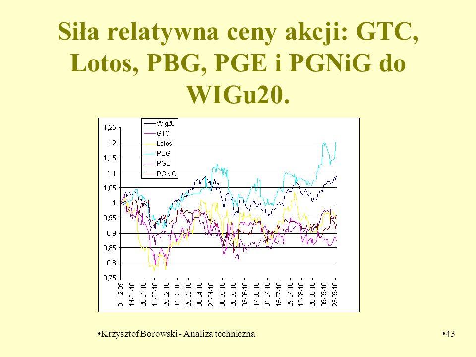 Krzysztof Borowski - Analiza techniczna43 Siła relatywna ceny akcji: GTC, Lotos, PBG, PGE i PGNiG do WIGu20.