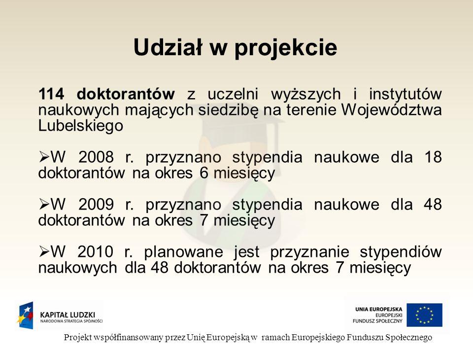 Udział w projekcie Projekt współfinansowany przez Unię Europejską w ramach Europejskiego Funduszu Społecznego 114 doktorantów z uczelni wyższych i instytutów naukowych mających siedzibę na terenie Województwa Lubelskiego W 2008 r.